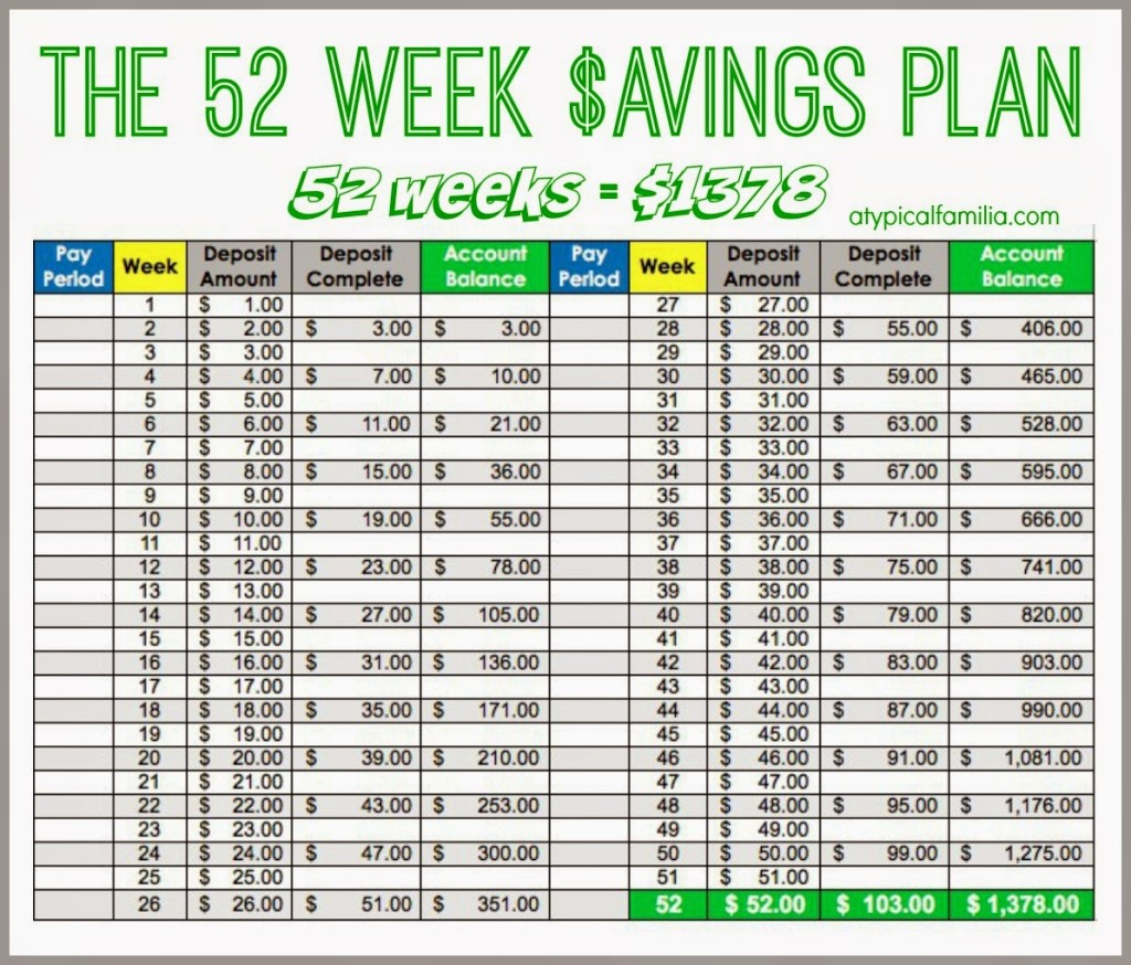 52 Week Saving Challenge Save 1378 A Year. 52 Week Challenge Print Out ...